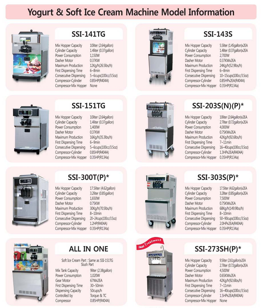 Purchase Ice Cream Yogurt Machines Australia Wide Call 0447587446 to Hire, Rent or Buy