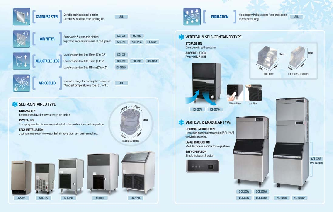 Ice Cube Machines for Sale Brochure
